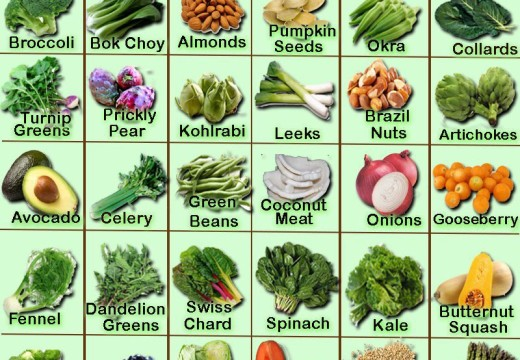 Excellent natural calcium sources for bone health