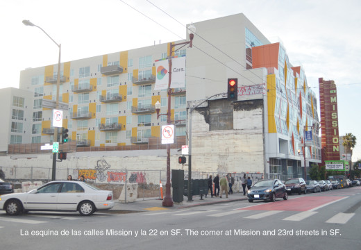 Community development pushes back against  profiteers in the Mission
