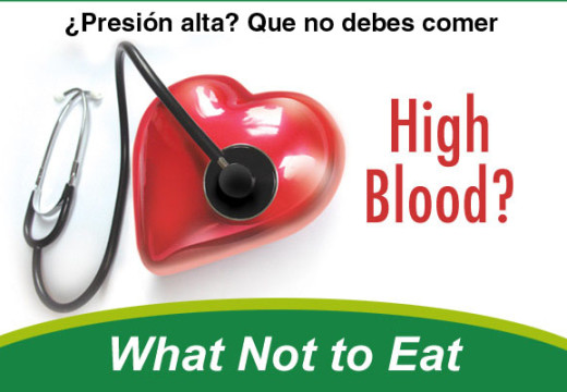 Top foods avoid with high blood pressure
