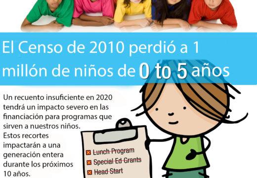 El Censo de 2010 perdió a 1 millón de niños, de 0 a 5